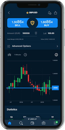 AvaTradeGo mobile app