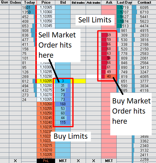 cryptocurrency order flow trading