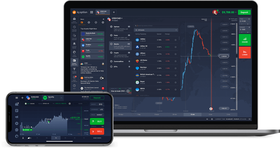 cfd fx trading