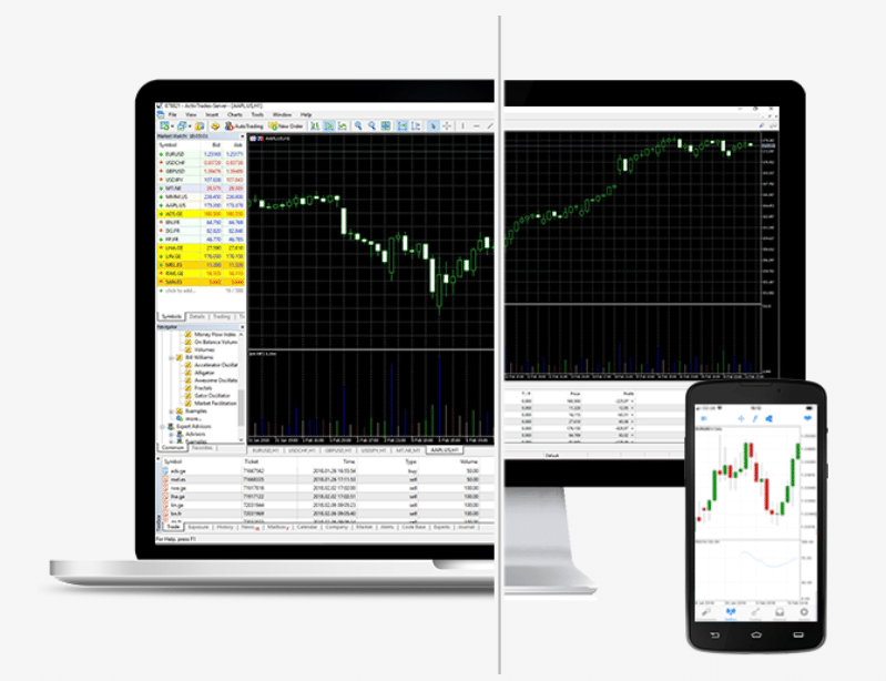 ActivTrades MT5 Platform Desktop, Web and Mobile