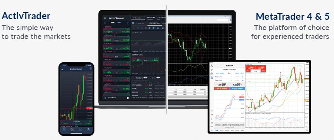 ActivTrades Trading Platforms