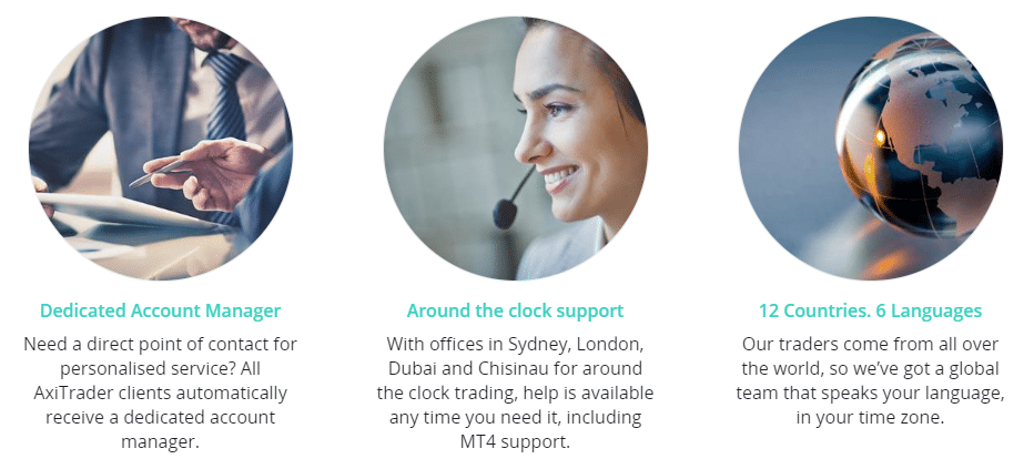 AxiTrader Customer Support and Services