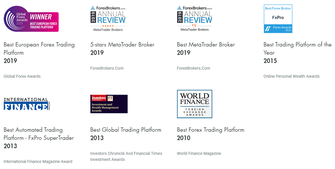 FxPro Awards for Best FX Platform