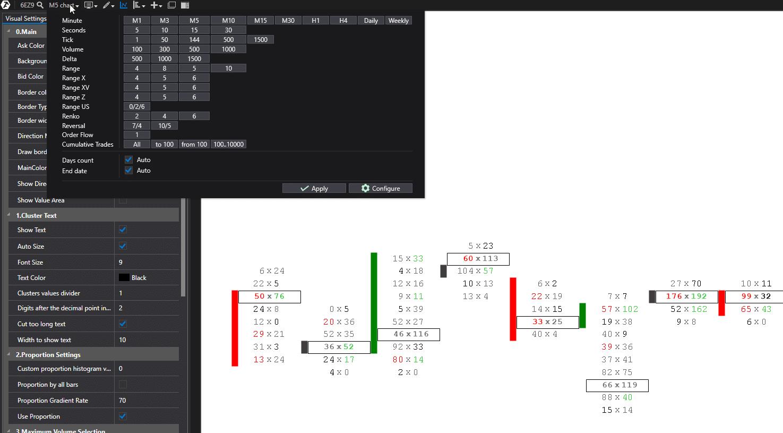 フットプリントチャート (2)