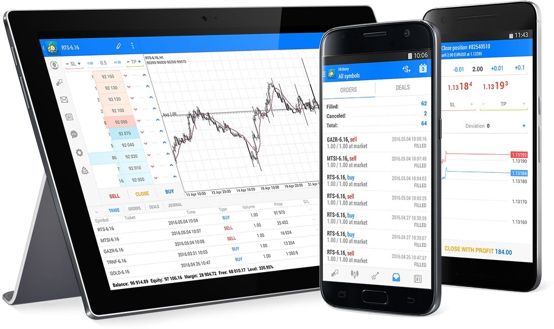 pepperstone mobile trading