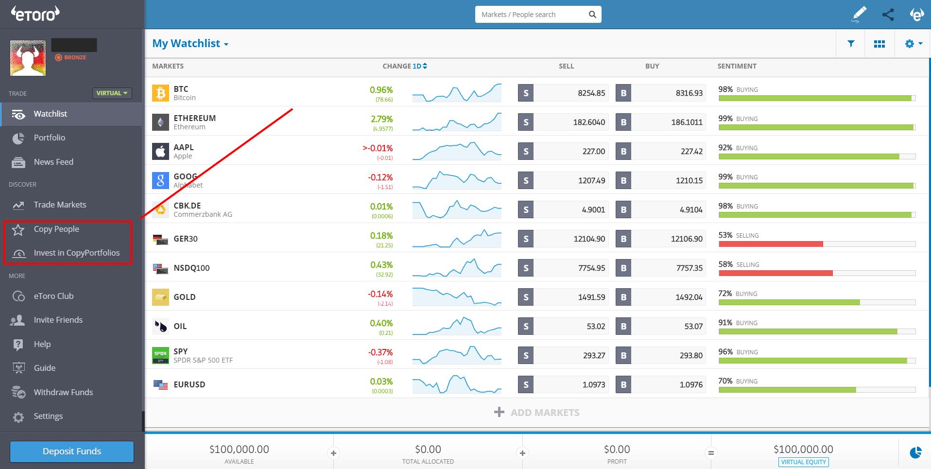 social trading with etoro