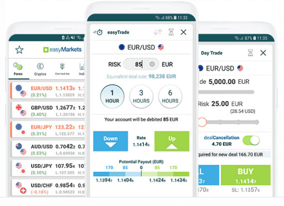 application de trading mobile easyMarkets