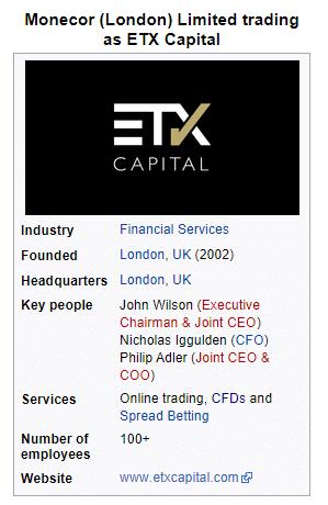 etx資本金