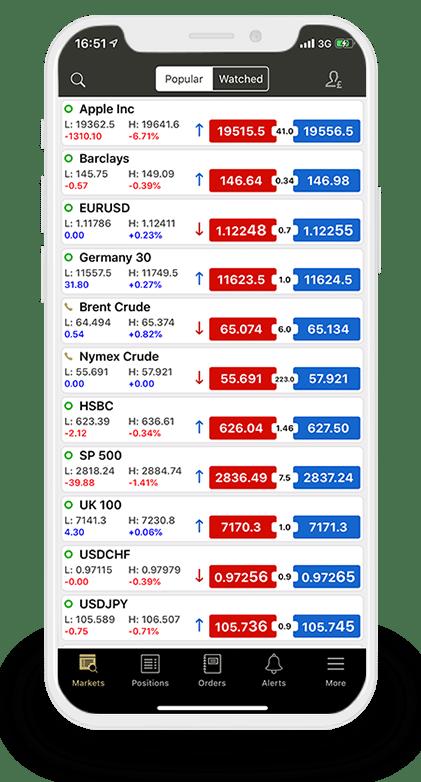 etx資本モバイルアプリ