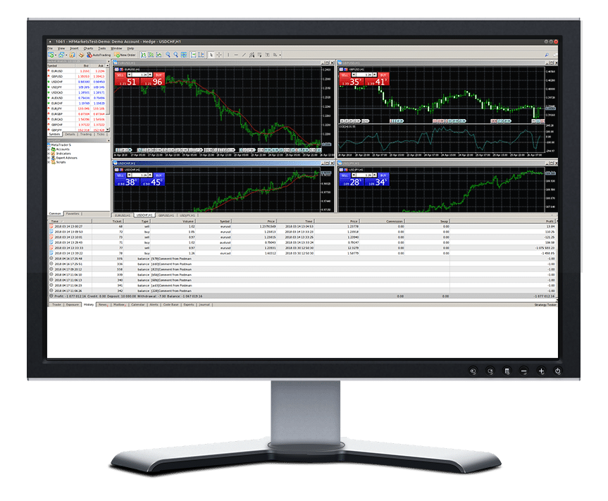 hotforex metatrader desktop
