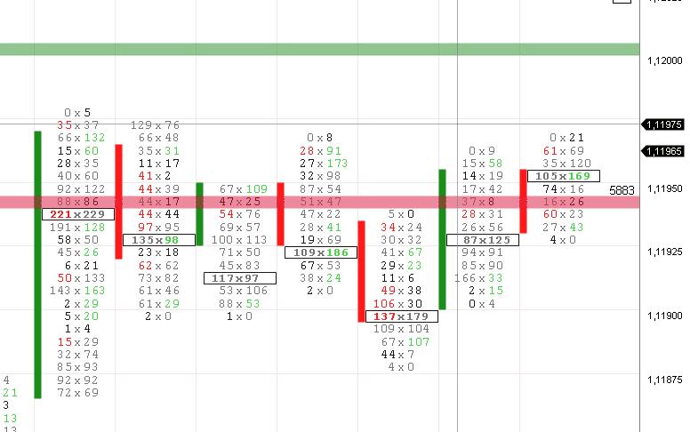 flujo de orden forex