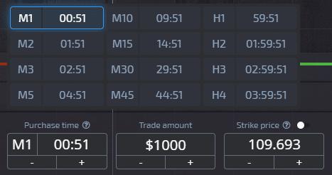 Expiry times on the Pocket Option platform