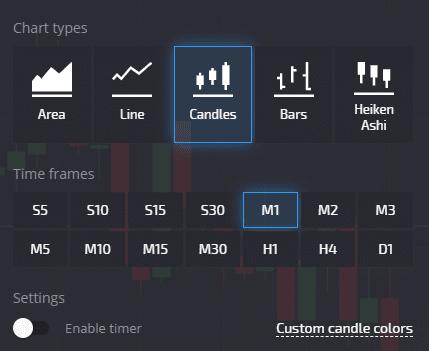 Pocket Option chart settings