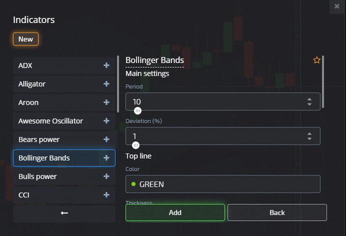 Pocket Option indicator settings