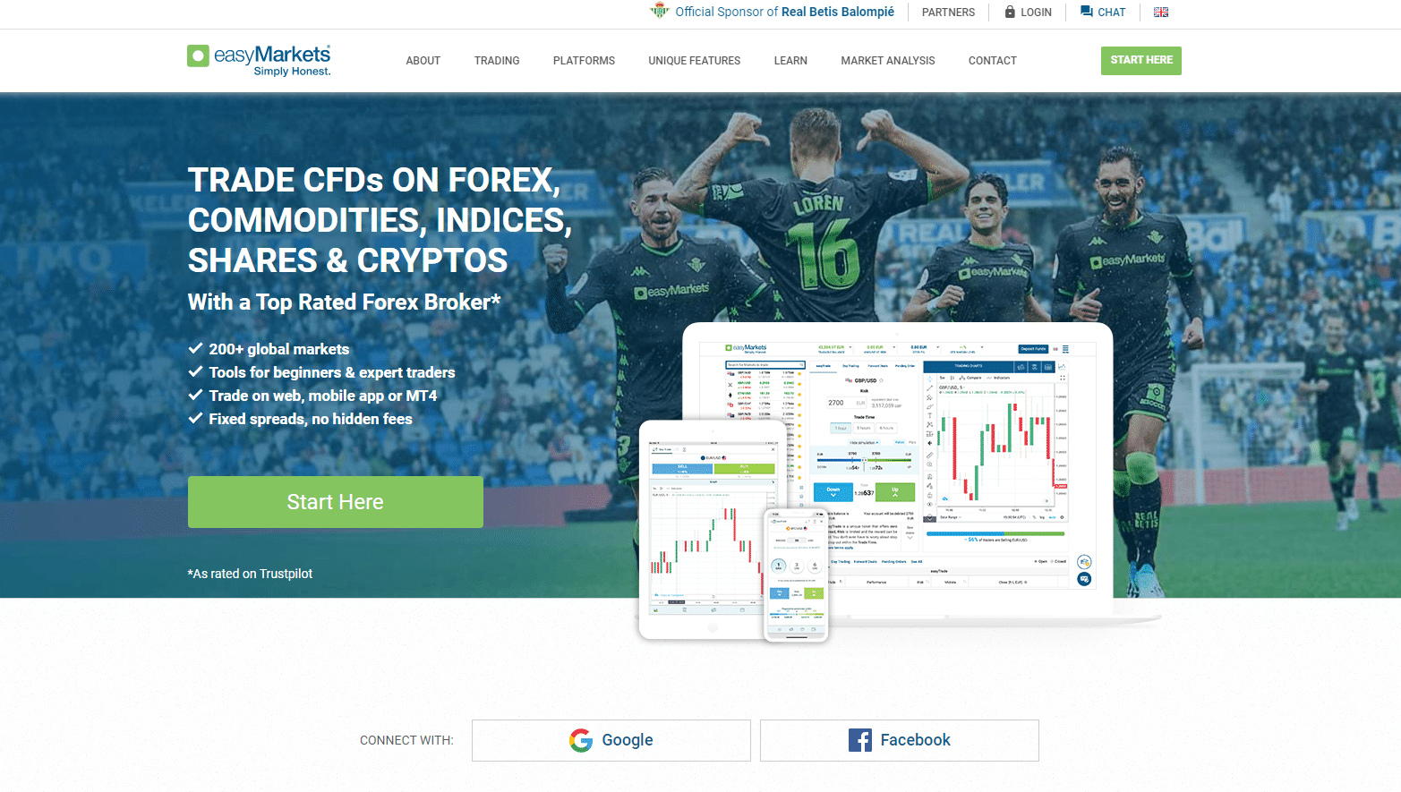 Website of the CFD Broker easyMarkets