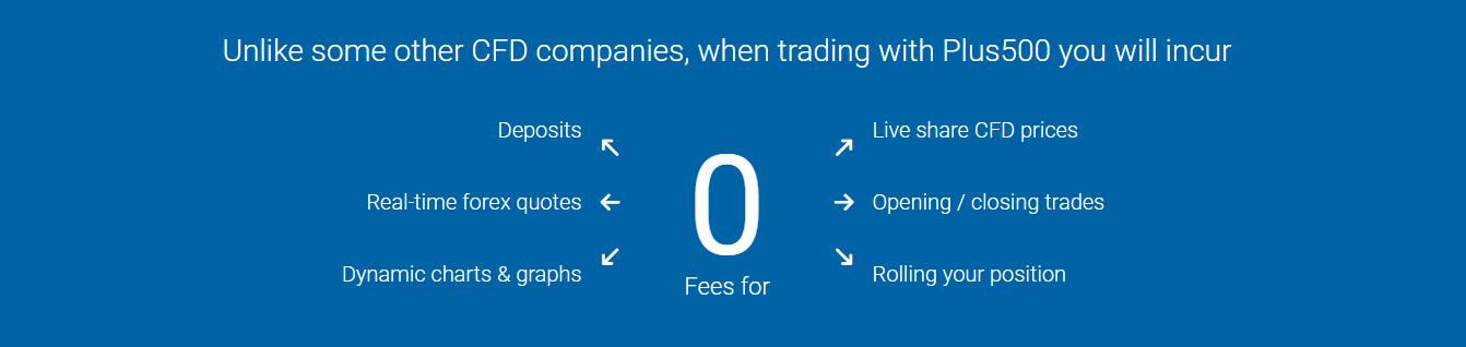 Mengapa Trading Forex - Keuntungan Trading Forex