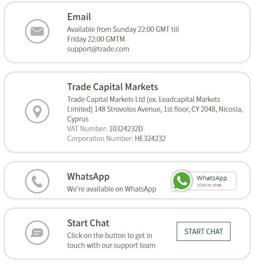 TRADE.com Pomoc techniczna i dane kontaktowe serwisu
