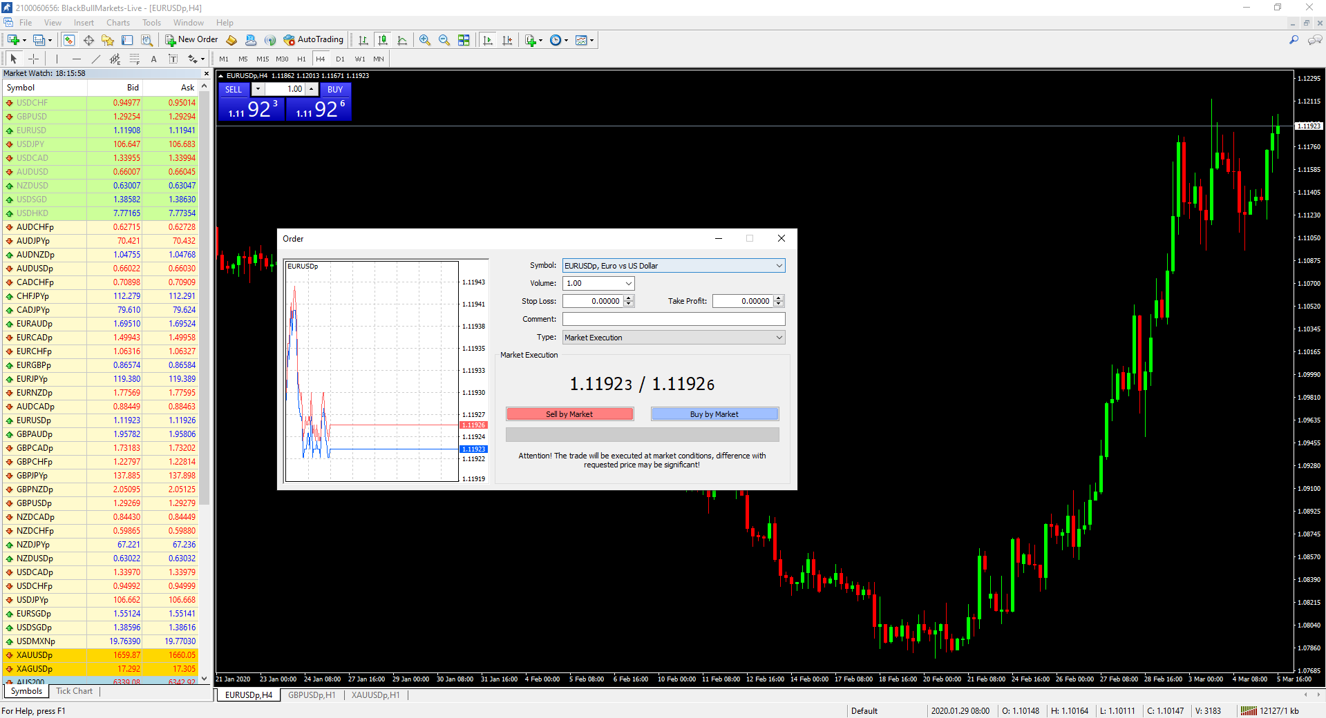 BlackBull Markets MetaTrader 4 screenshot
