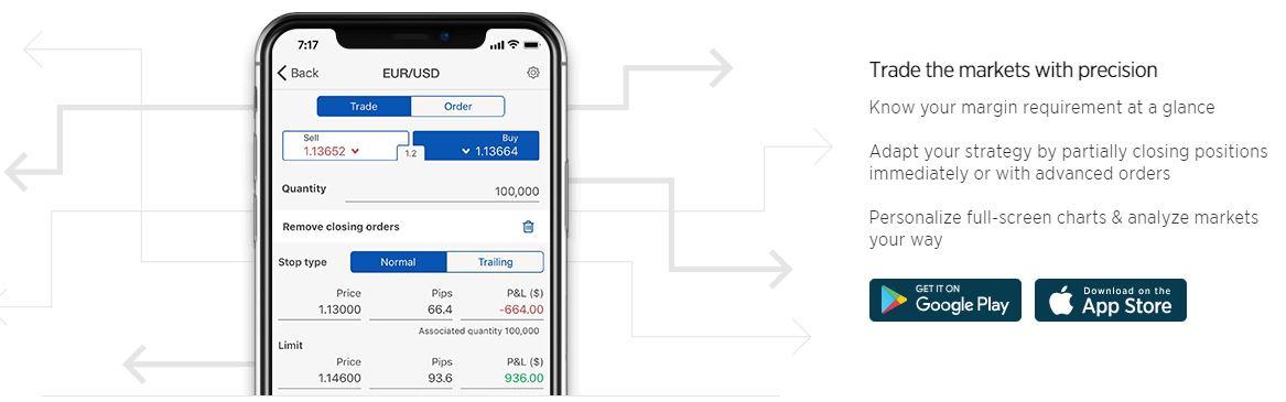 Forex.com мобильная торговля