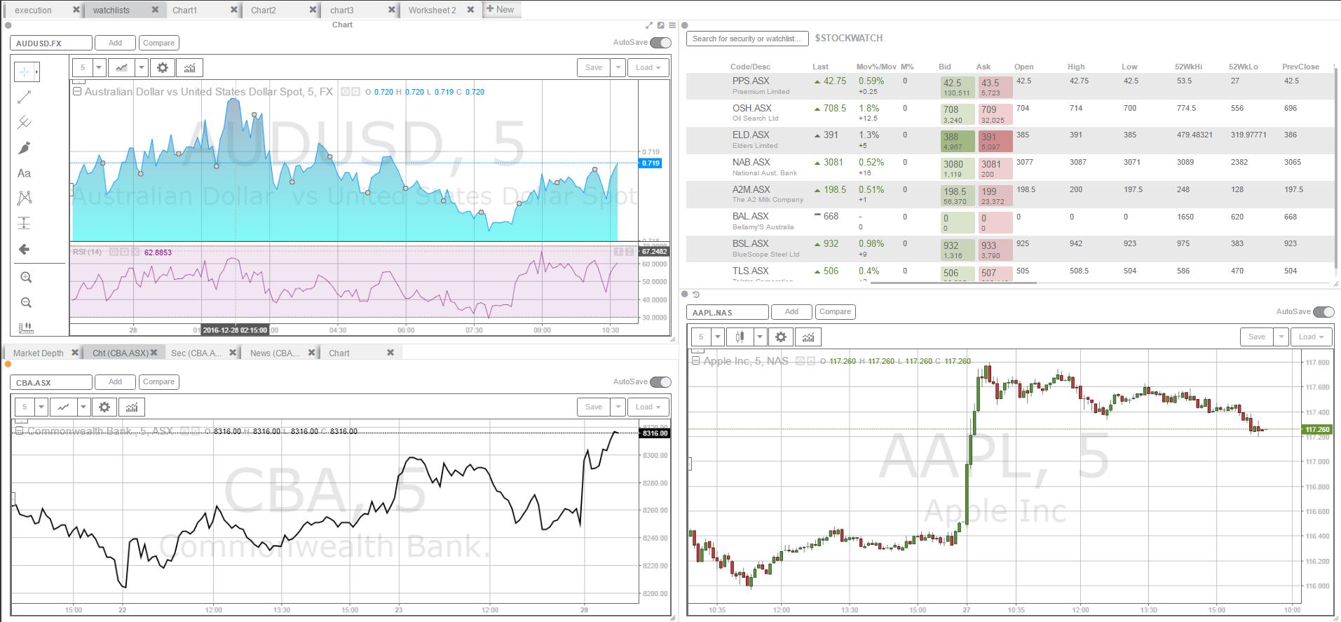 FP Пазари ирсТрейдърд платформа