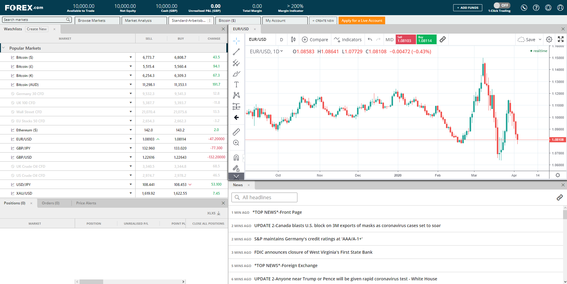 Screenshot of the Forex.com WebTrader Platform