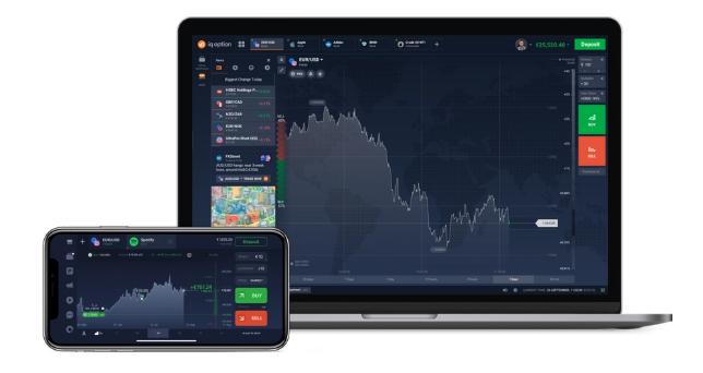 Oprogramowanie Day Trading