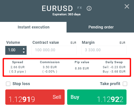 Trading fees for Forex Trading (Order mask)