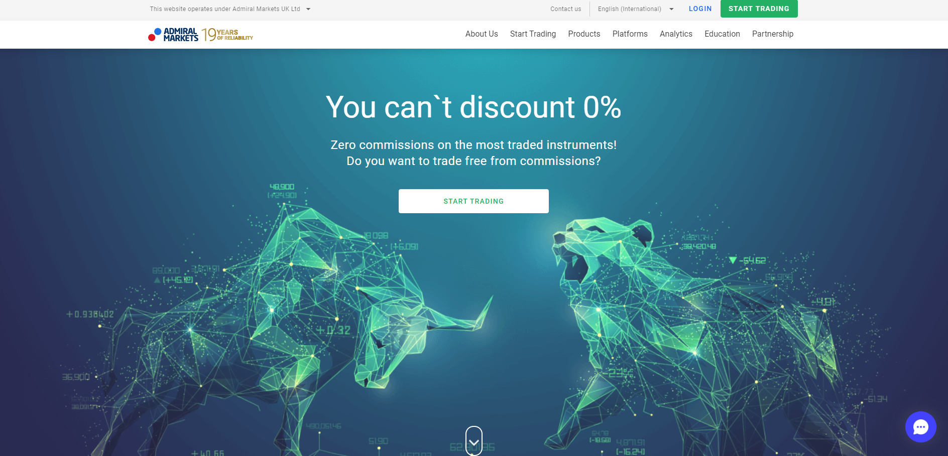 Адмирал Рынки форекс брокер с PayPal