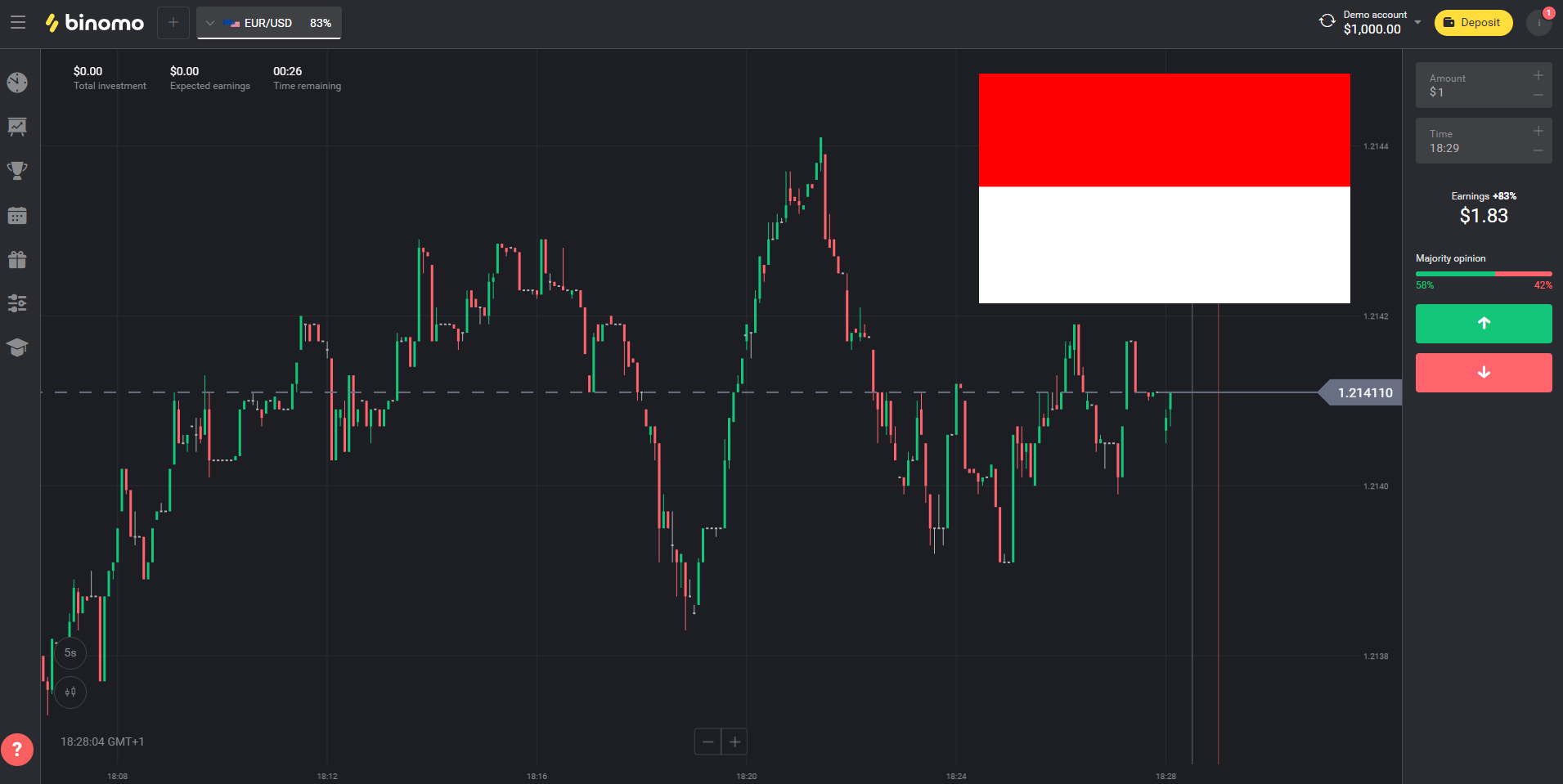 Binomo trading platform in Indonesia
