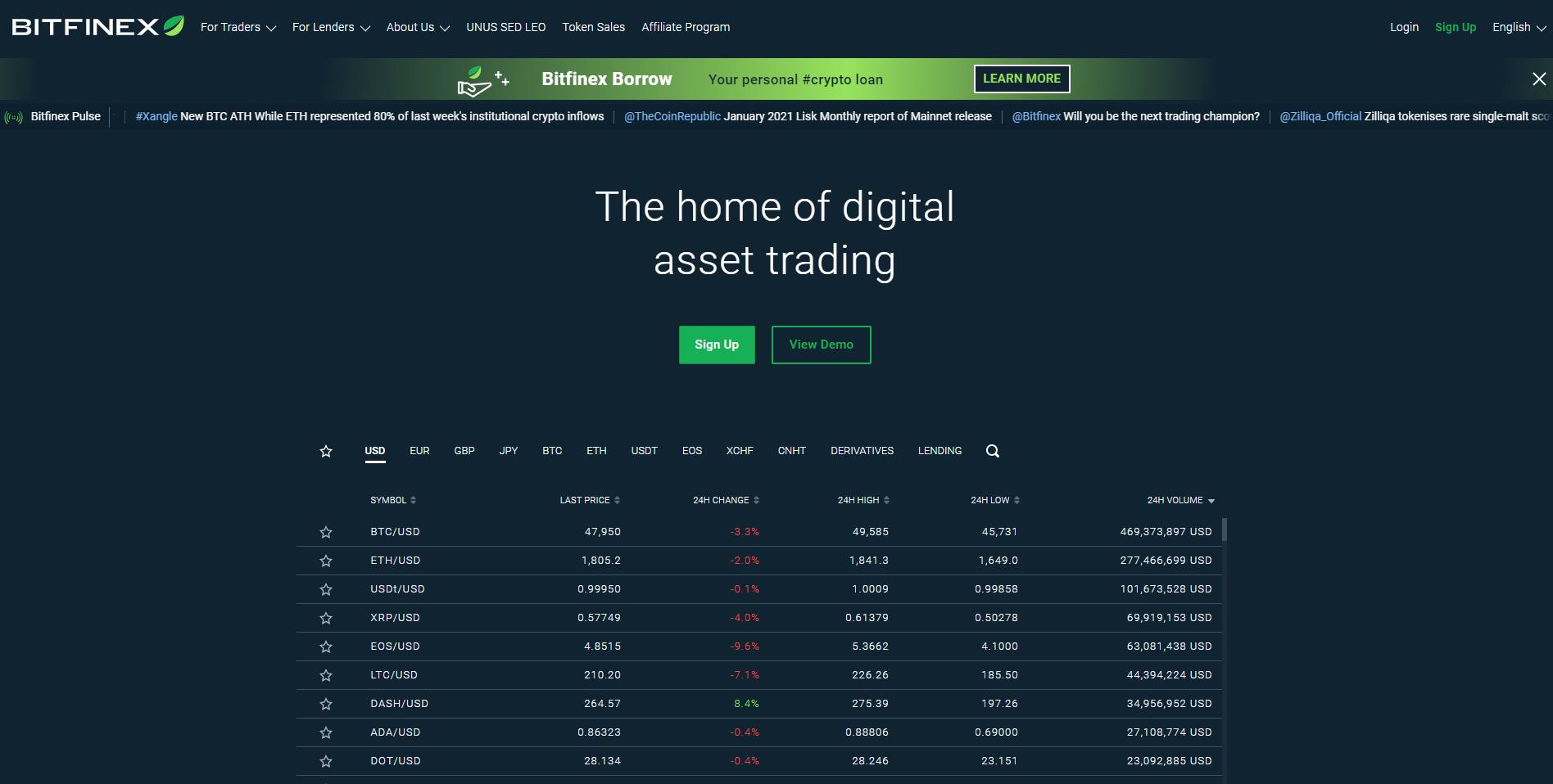 interaktív bróker bitcoin kereskedelem