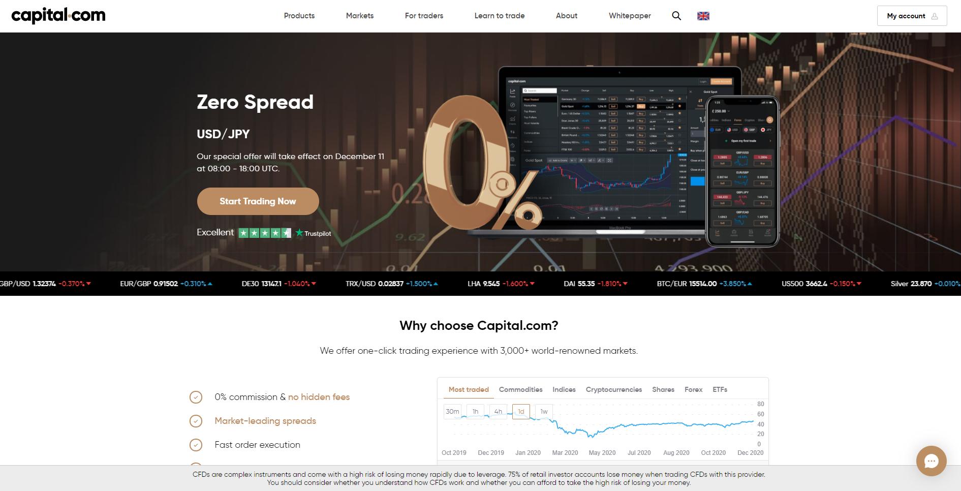 Capital.com आधिकारिक वेबसाइट