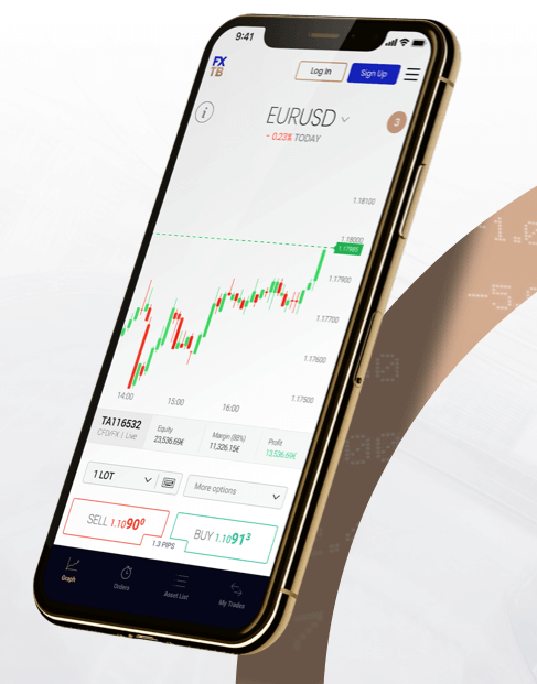 FXTB mobile app