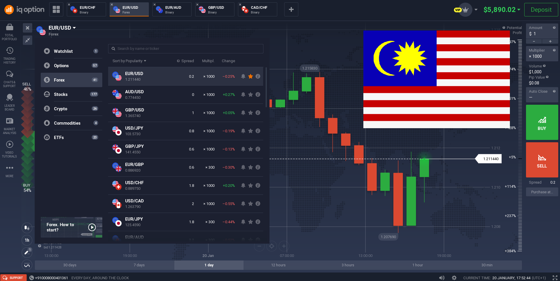 IQ Option trading platform in Malaysia