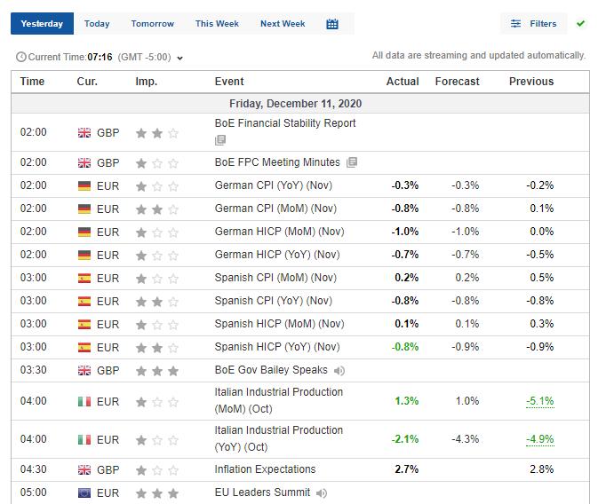 Investing.com economic calendar