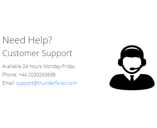Thunder Forex support
