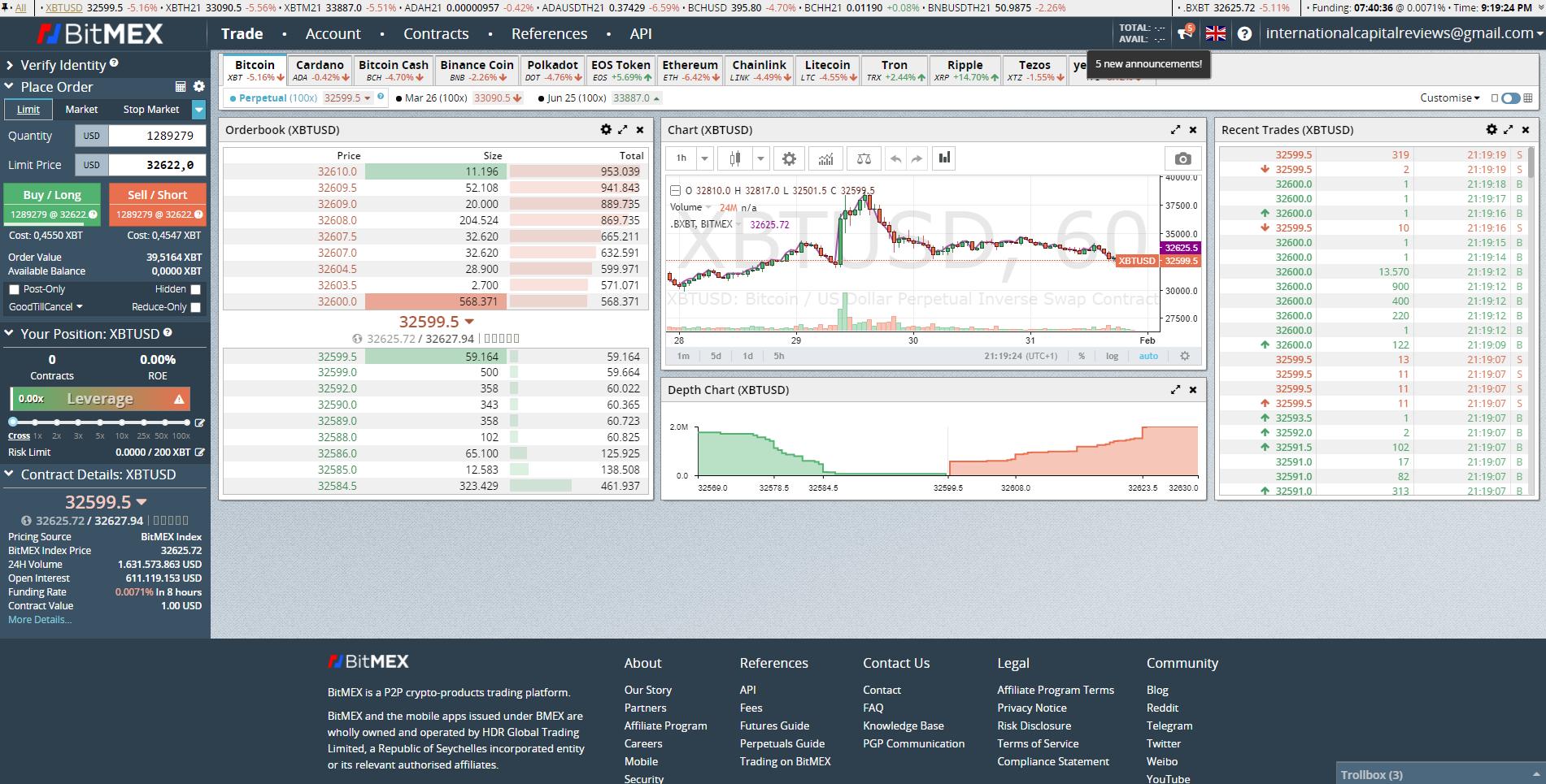 BitMEX trading platform