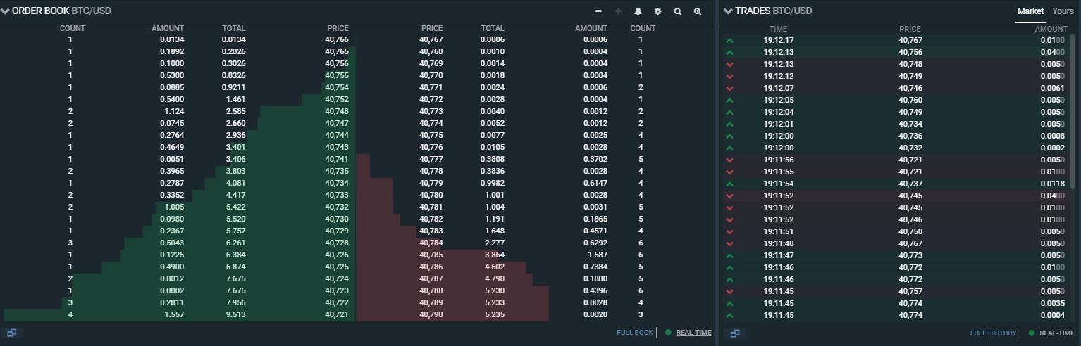 Kniha objednávek Bitfinex