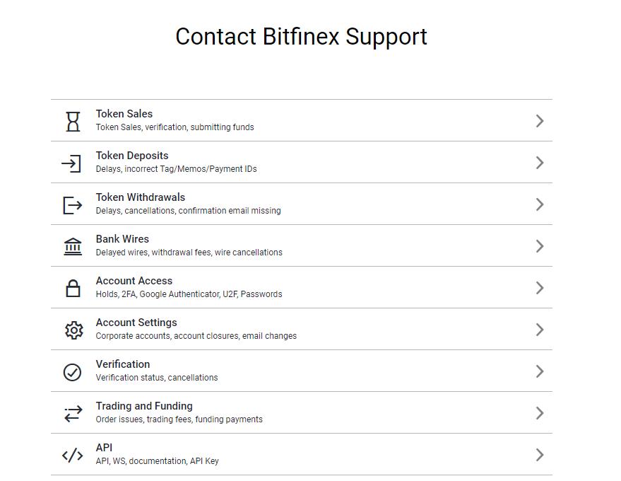 Kontaktujte podporu Bitfinexu