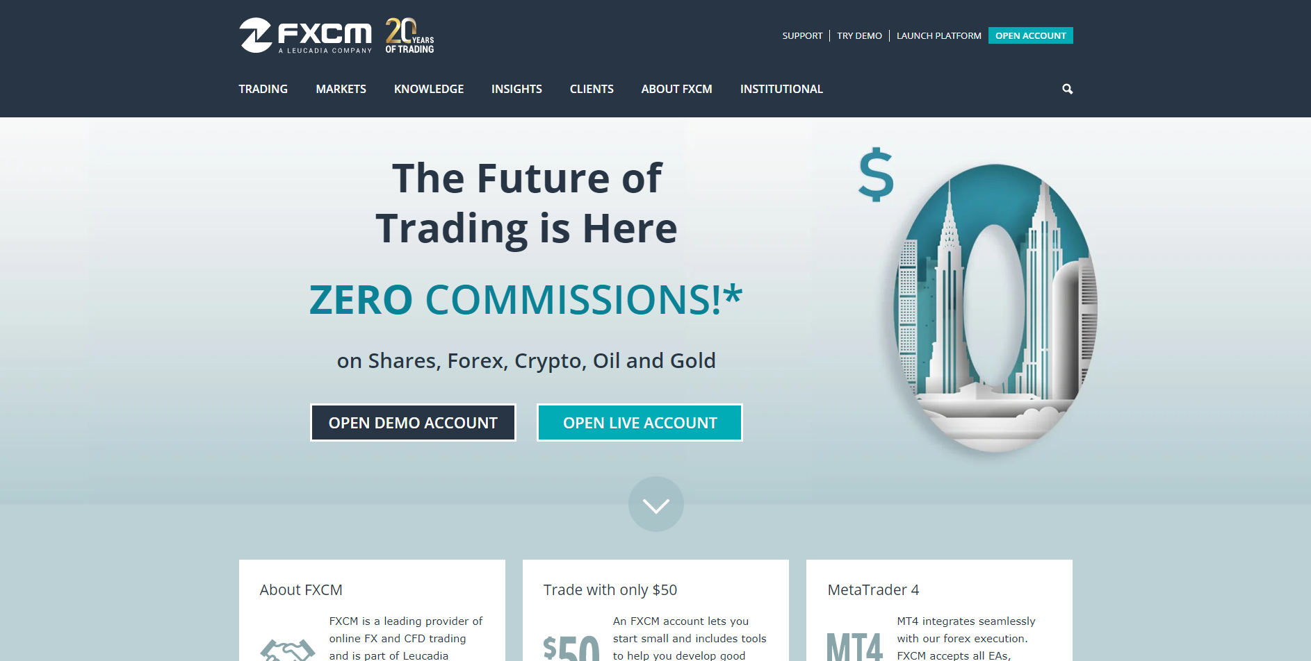 Hivatalos honlapja a forex bróker FXCM Európában