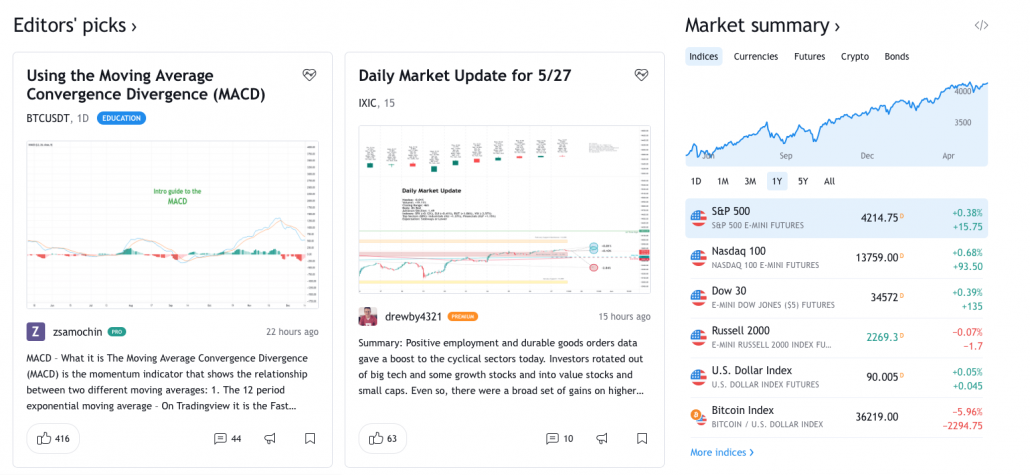 Coinmama-Trading-view