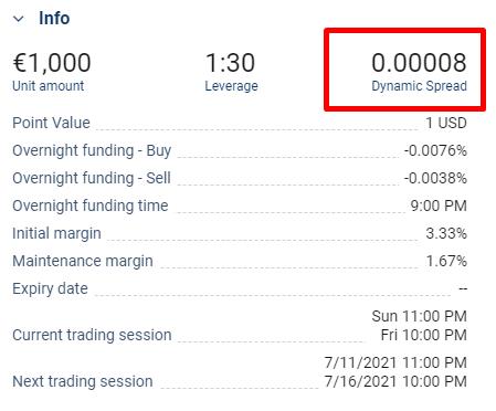 Plus500 spread dinamico su EURUSD (prezzi illustrativi - 07.07.2021 - 10 a.m)